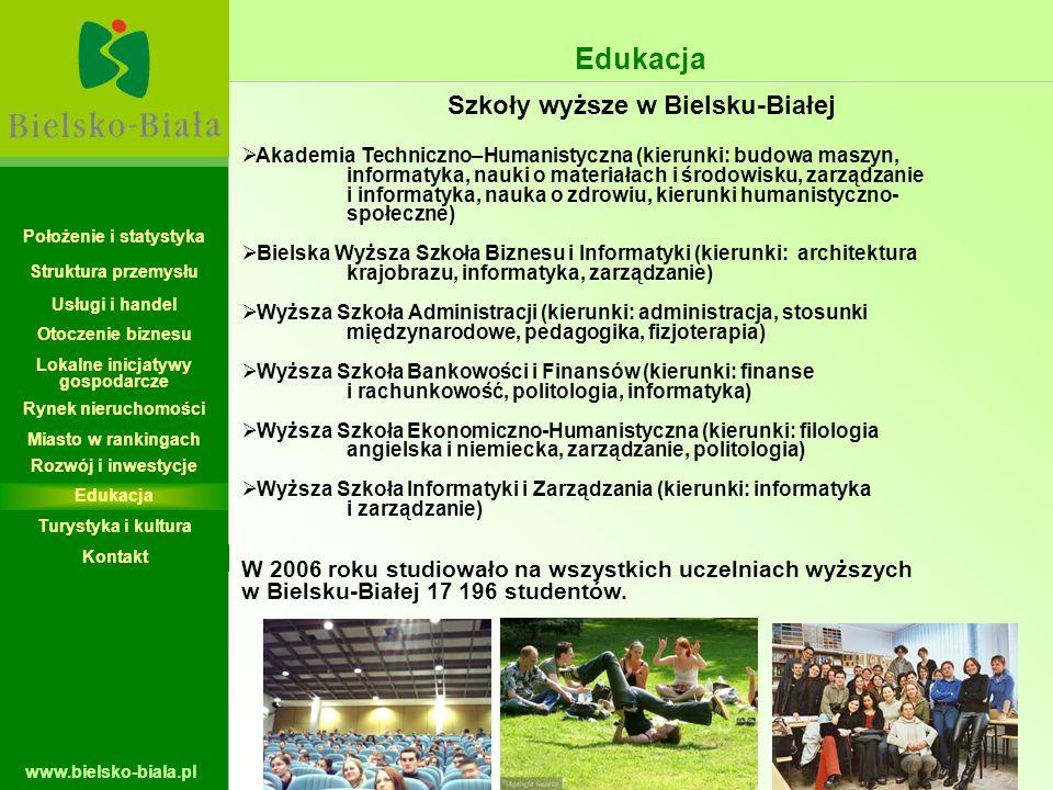 Edukacja Szkoły wyższe w Bielsku-Białej
