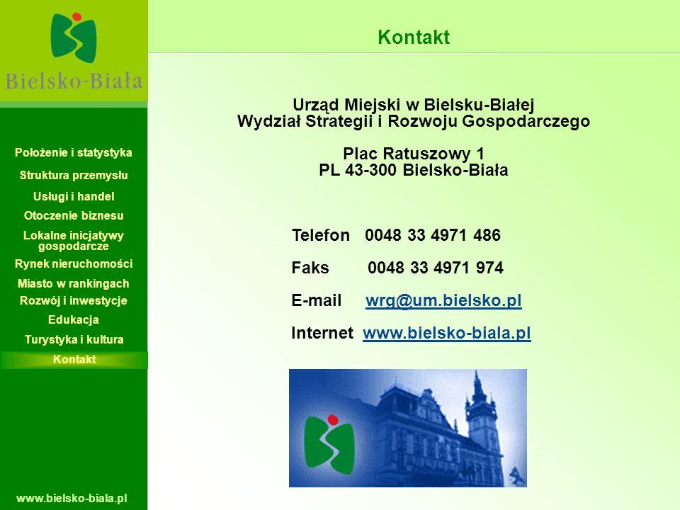 Kontakt Urząd Miejski w Bielsku-Białej