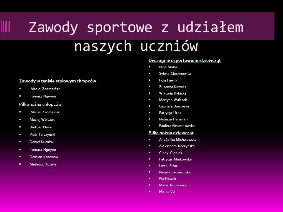 Zawody sportowe z udziałem naszych uczniów