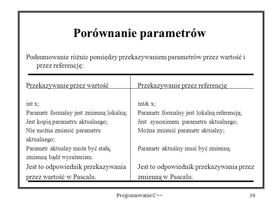 Porównanie parametrów