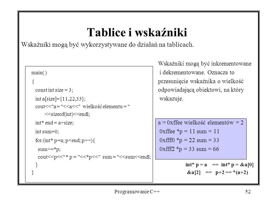 2017-04-19 Tablice i wskaźniki. Wskaźniki mogą być wykorzystywane do działań na tablicach. Wskaźniki mogą być inkrementowane.