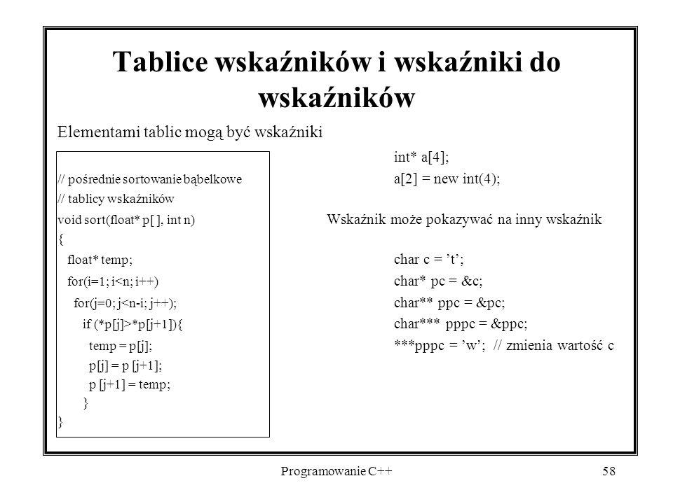 Tablice wskaźników i wskaźniki do wskaźników