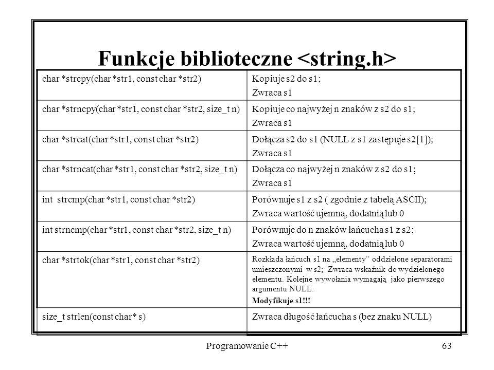 Funkcje biblioteczne <string.h>