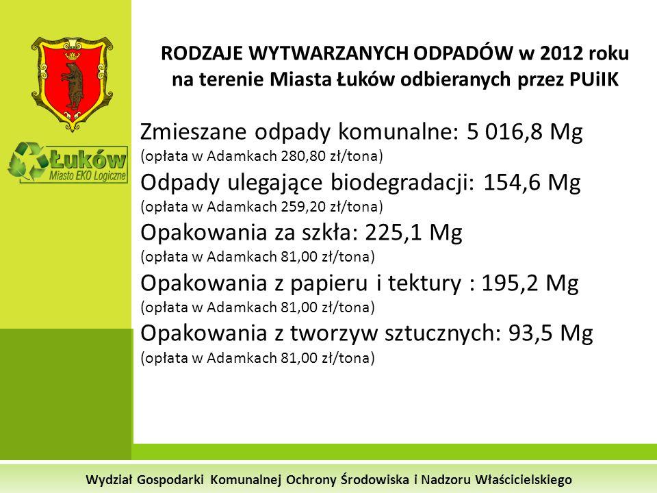 Odpady ulegające biodegradacji: 154,6 Mg Opakowania za szkła: 225,1 Mg