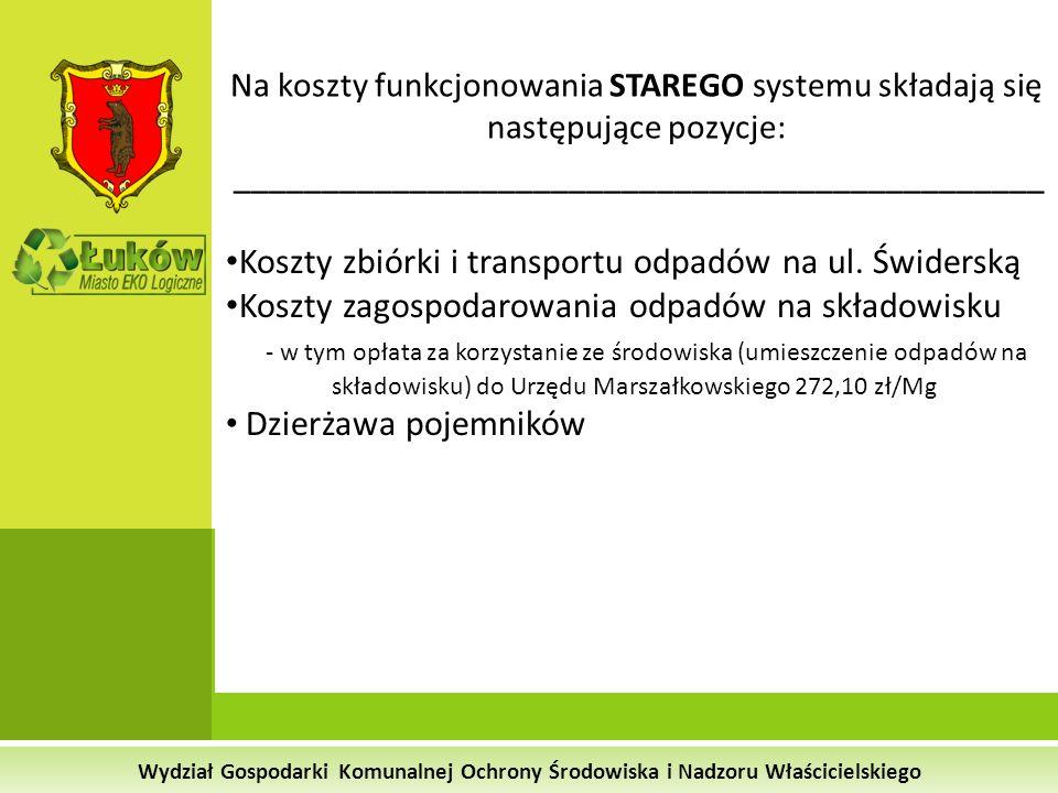 Koszty zbiórki i transportu odpadów na ul. Świderską