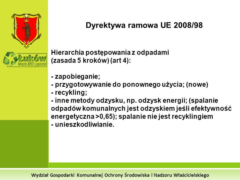Dyrektywa ramowa UE 2008/98 Hierarchia postępowania z odpadami