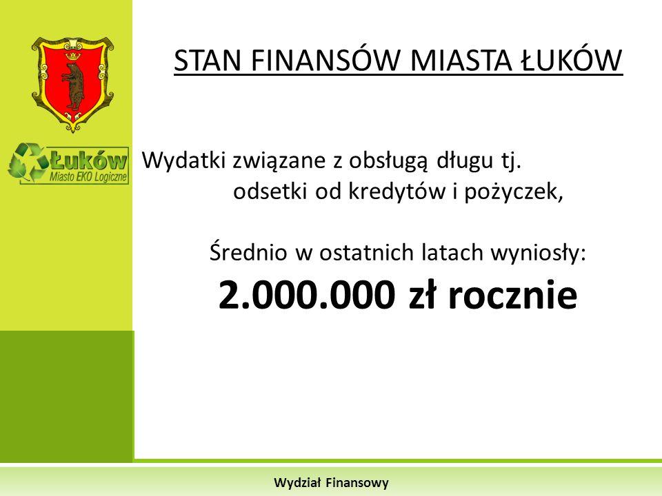 2.000.000 zł rocznie STAN FINANSÓW MIASTA ŁUKÓW