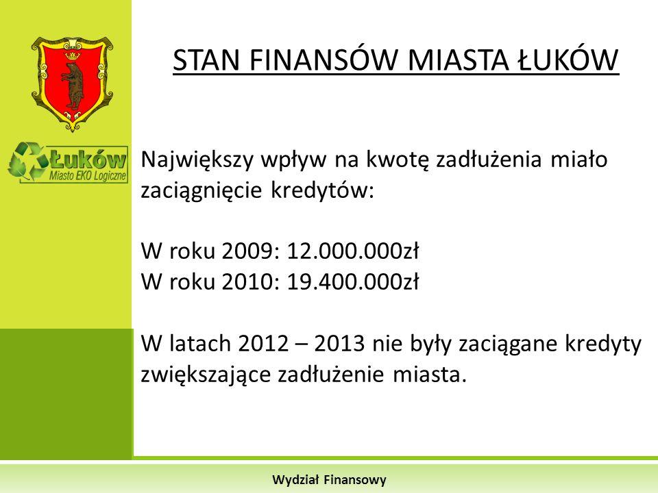 STAN FINANSÓW MIASTA ŁUKÓW