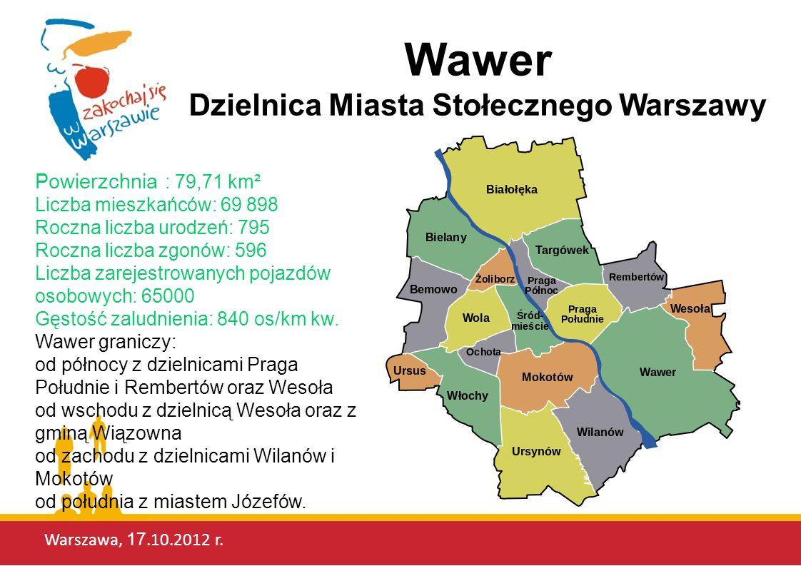 Wawer Dzielnica Miasta Stołecznego Warszawy