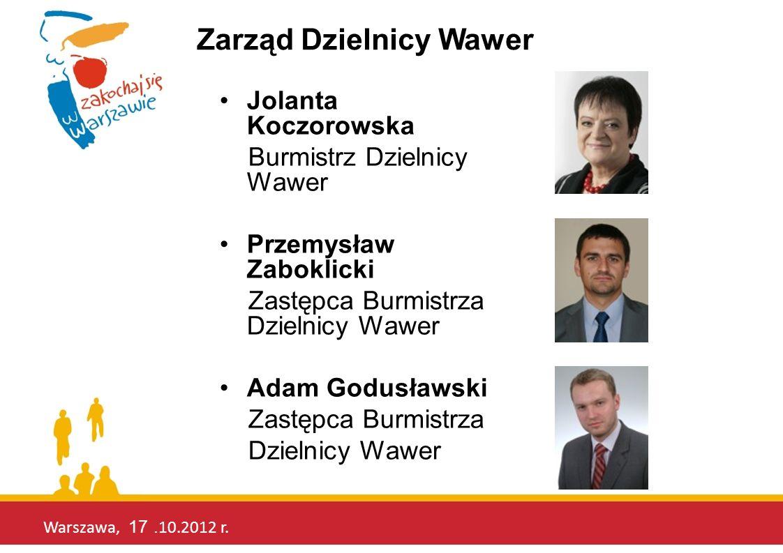 Zarząd Dzielnicy Wawer