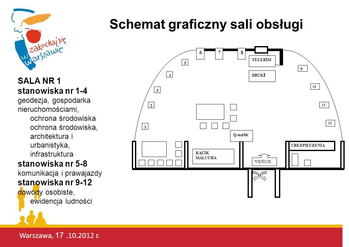 Schemat graficzny sali obsługi