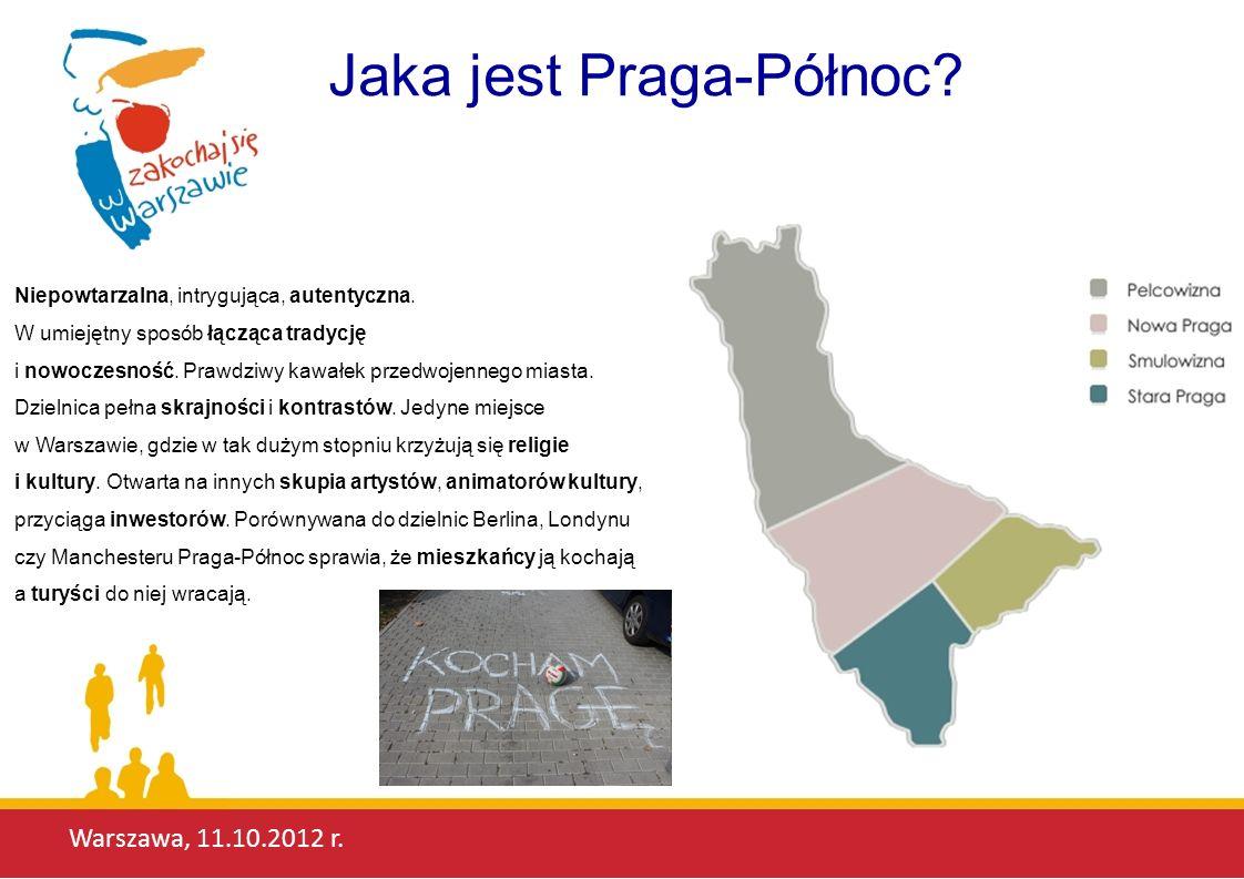 Jaka jest Praga-Północ