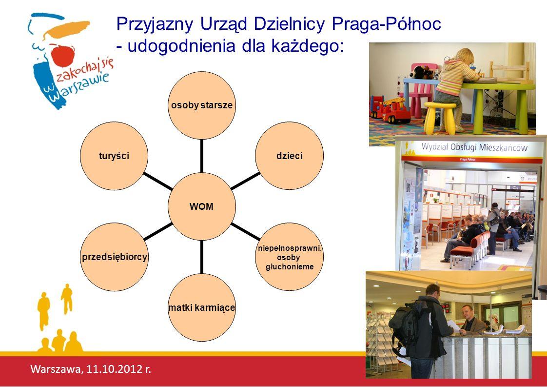 Przyjazny Urząd Dzielnicy Praga-Północ - udogodnienia dla każdego: