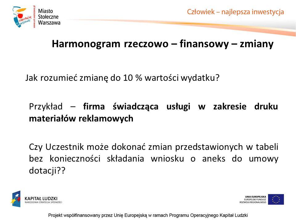 Harmonogram rzeczowo – finansowy – zmiany