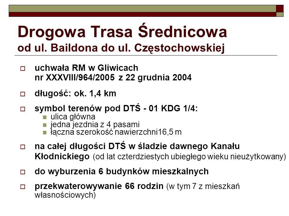 Drogowa Trasa Średnicowa od ul. Baildona do ul. Częstochowskiej