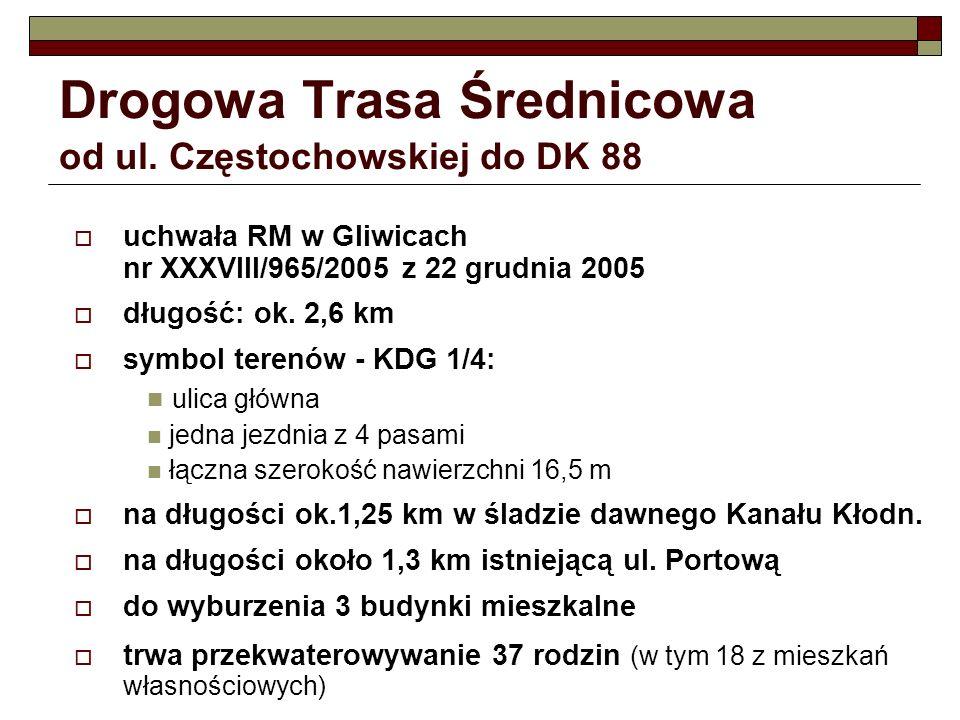 Drogowa Trasa Średnicowa od ul. Częstochowskiej do DK 88