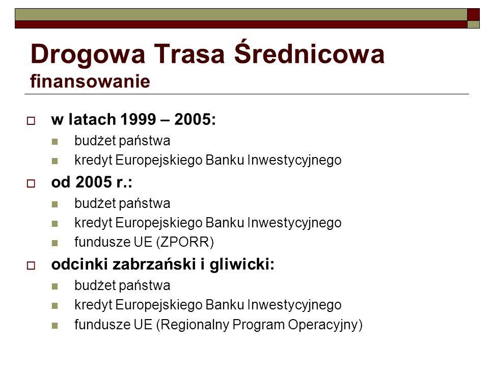 Drogowa Trasa Średnicowa finansowanie