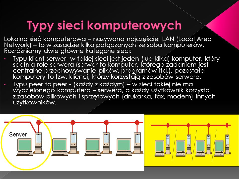 Typy sieci komputerowych