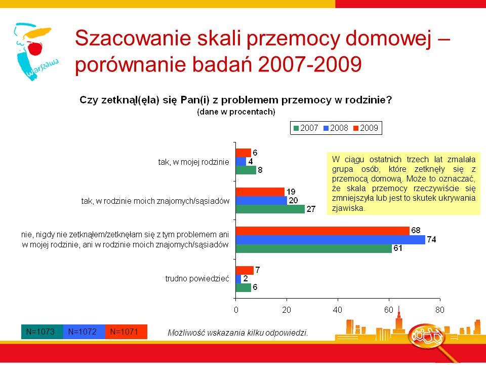 Szacowanie skali przemocy domowej – porównanie badań 2007-2009