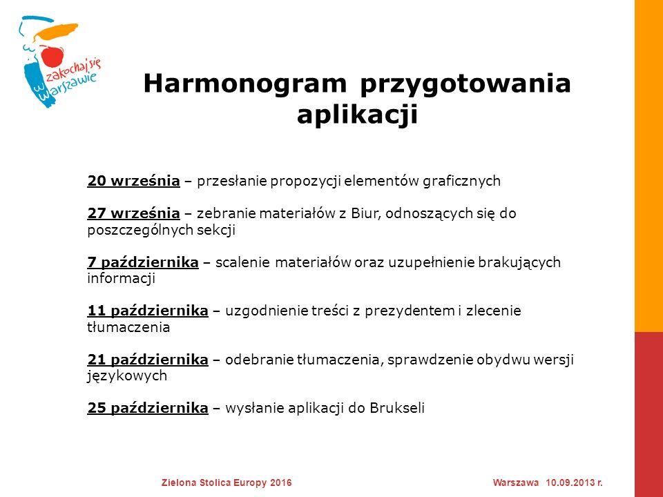 Harmonogram przygotowania aplikacji
