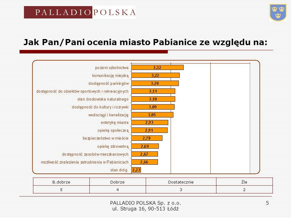 Jak Pan/Pani ocenia miasto Pabianice ze względu na: