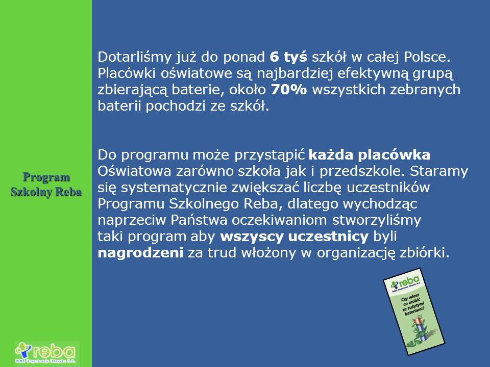 Dotarliśmy już do ponad 6 tyś szkół w całej Polsce.