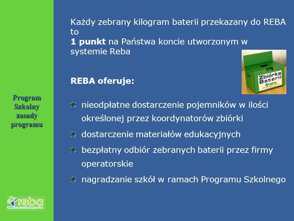 Program Szkolny zasady programu