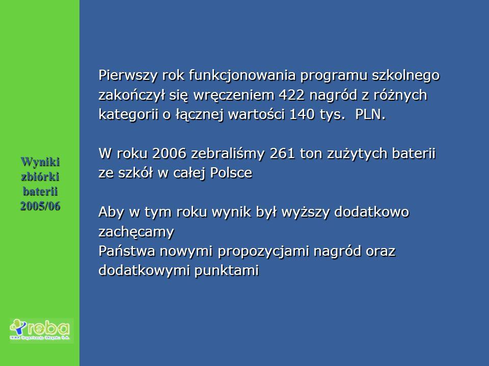 Wyniki zbiórki baterii 2005/06