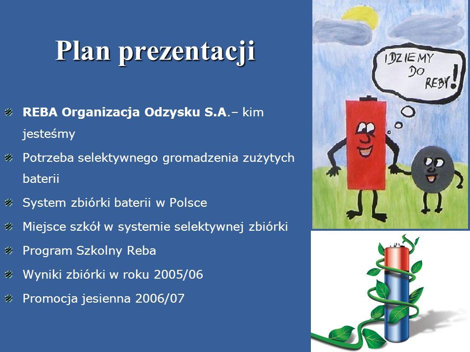 Plan prezentacji REBA Organizacja Odzysku S.A.– kim jesteśmy