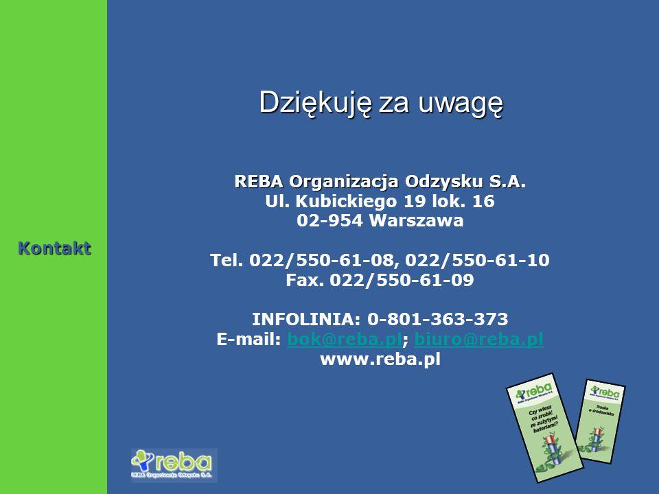 REBA Organizacja Odzysku S.A. E-mail: bok@reba.pl; biuro@reba.pl