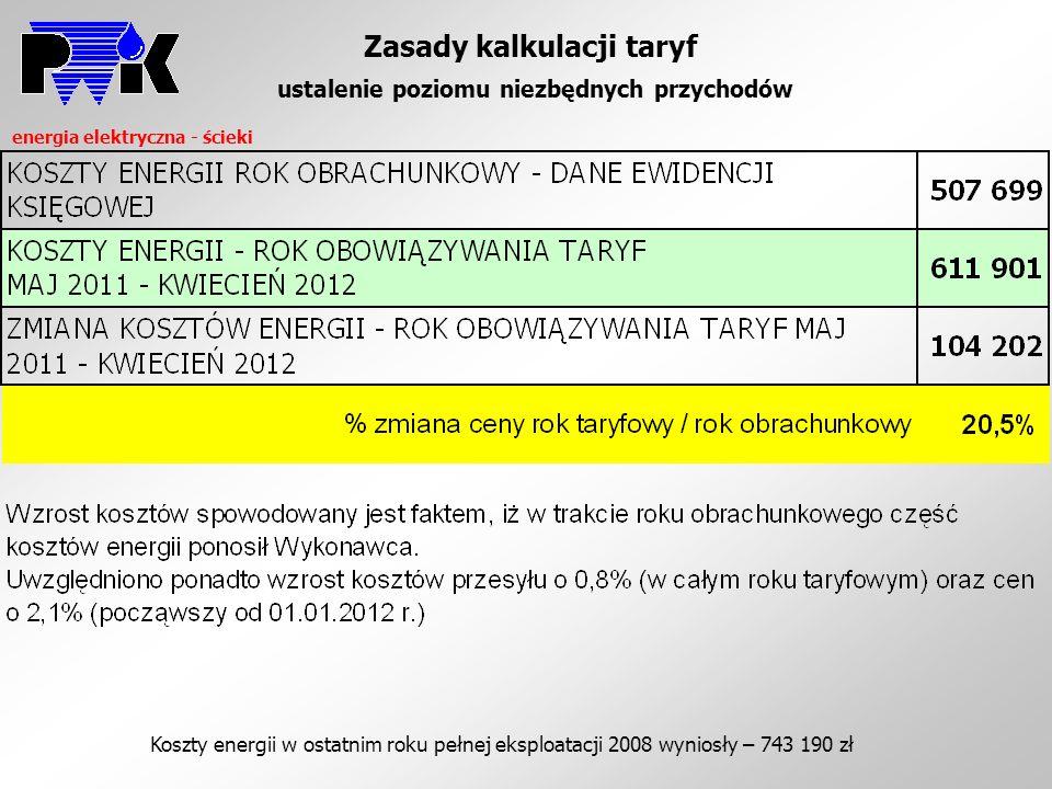Zasady kalkulacji taryf ustalenie poziomu niezbędnych przychodów