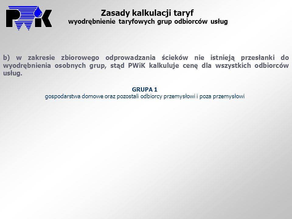 Zasady kalkulacji taryf wyodrębnienie taryfowych grup odbiorców usług