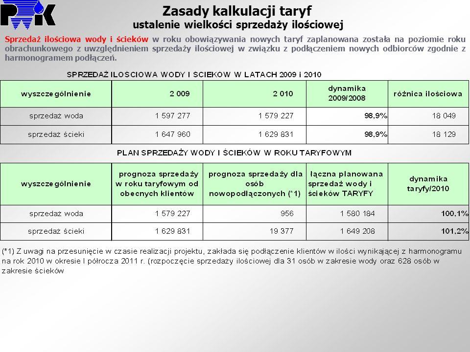 Zasady kalkulacji taryf ustalenie wielkości sprzedaży ilościowej