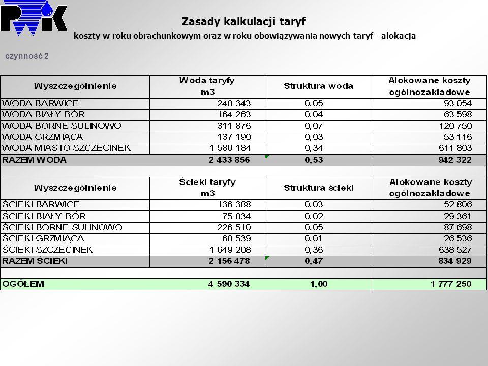 Zasady kalkulacji taryf koszty w roku obrachunkowym oraz w roku obowiązywania nowych taryf - alokacja