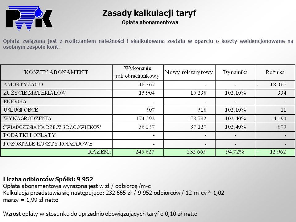 Zasady kalkulacji taryf Opłata abonamentowa