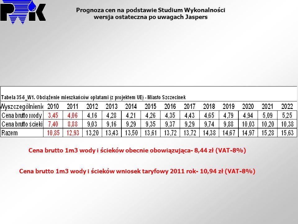 Cena brutto 1m3 wody i ścieków obecnie obowiązująca- 8,44 zł (VAT-8%)