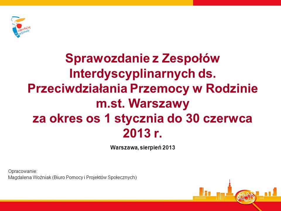 Opracowanie: Magdalena Woźniak (Biuro Pomocy i Projektów Społecznych)