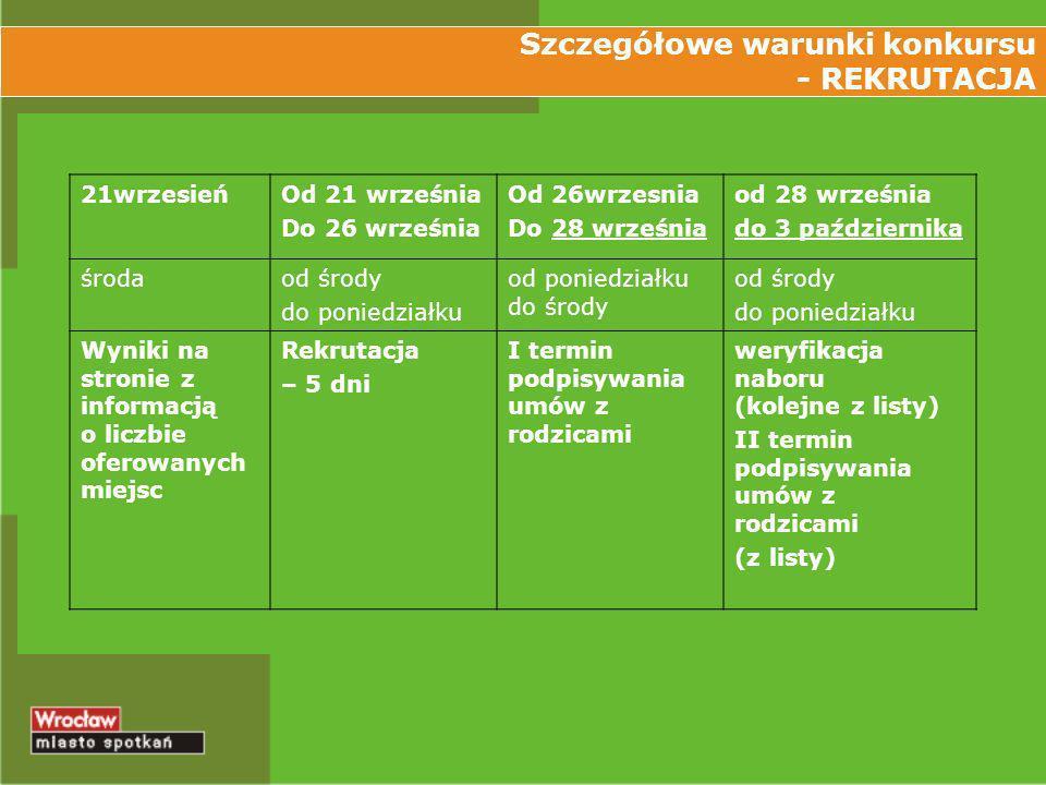 Szczegółowe warunki konkursu - REKRUTACJA