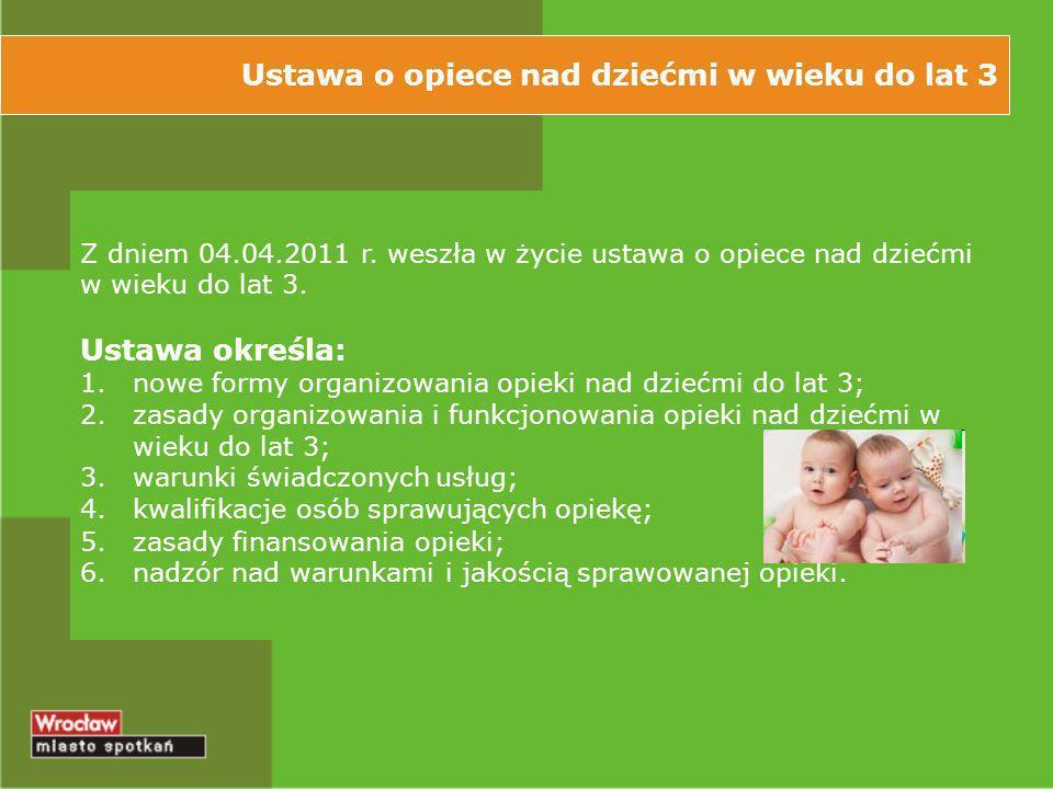 Ustawa o opiece nad dziećmi w wieku do lat 3