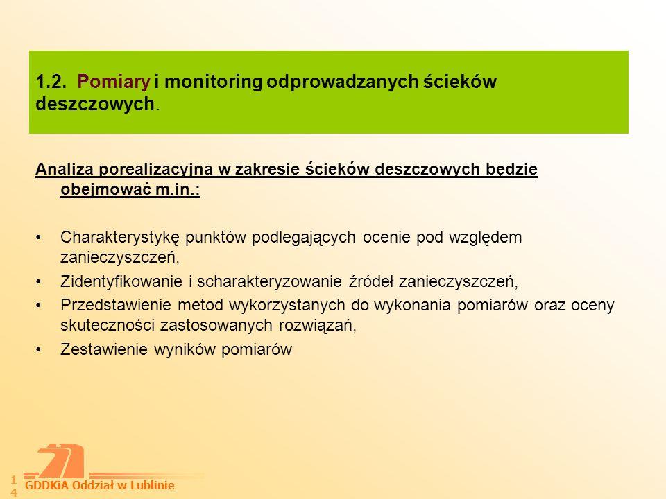 1.2. Pomiary i monitoring odprowadzanych ścieków deszczowych.