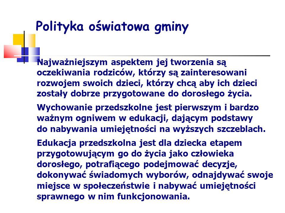 Polityka oświatowa gminy