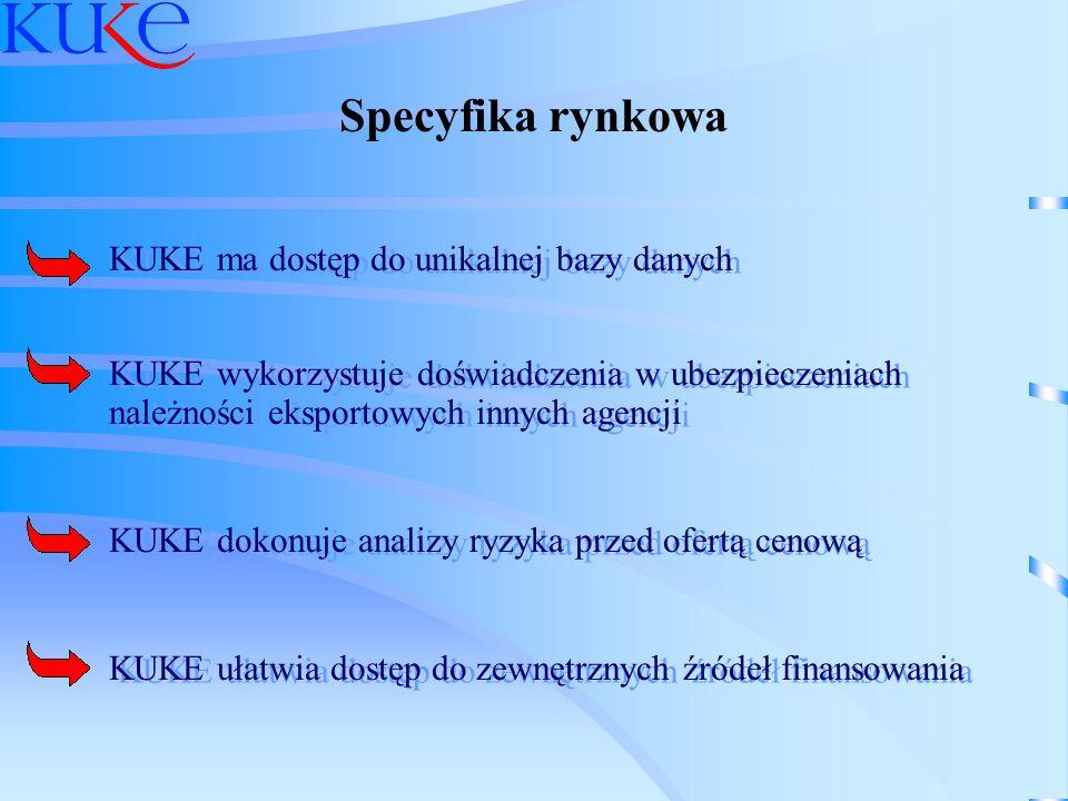 Specyfika rynkowa KUKE ma dostęp do unikalnej bazy danych