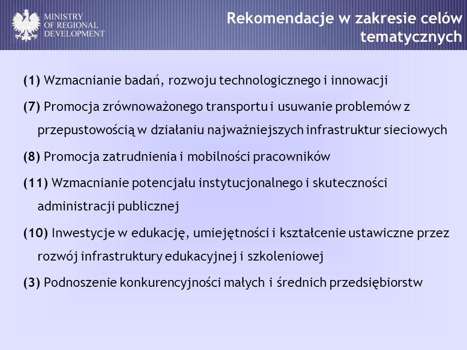 Rekomendacje w zakresie celów tematycznych