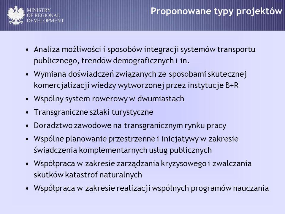 Proponowane typy projektów