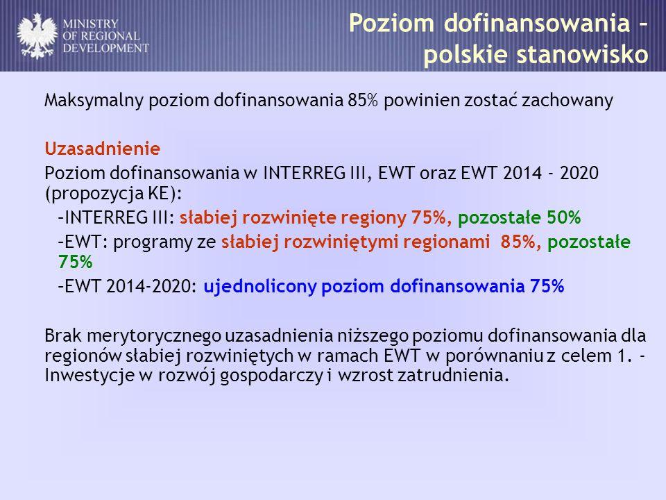 Poziom dofinansowania – polskie stanowisko