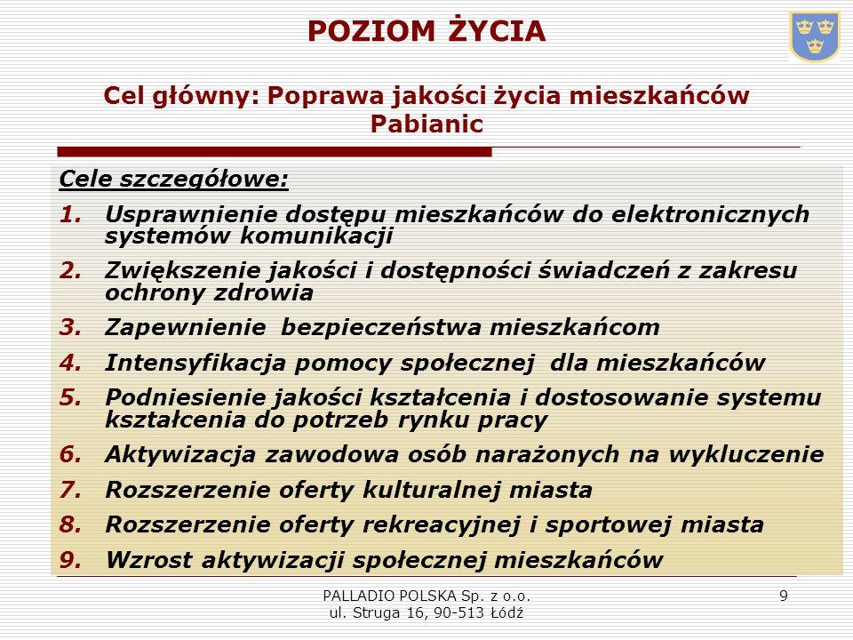 POZIOM ŻYCIA Cel główny: Poprawa jakości życia mieszkańców Pabianic