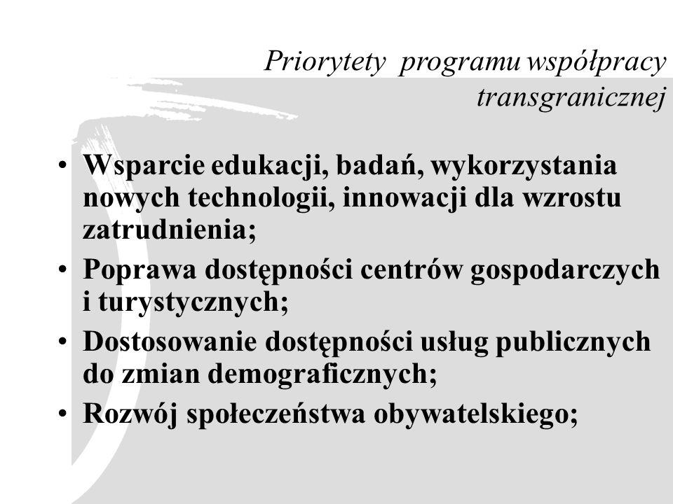 Priorytety programu współpracy transgranicznej