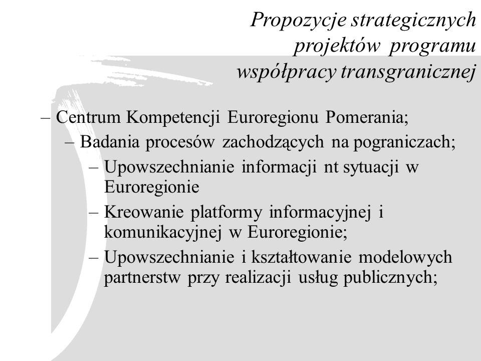 Propozycje strategicznych projektów programu współpracy transgranicznej