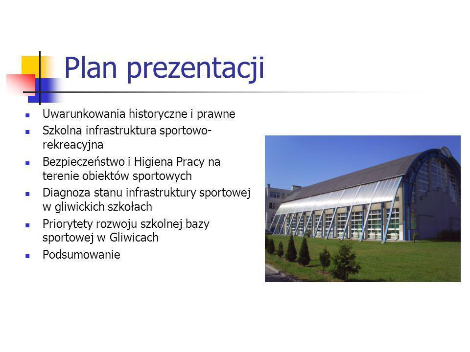 Plan prezentacji Uwarunkowania historyczne i prawne