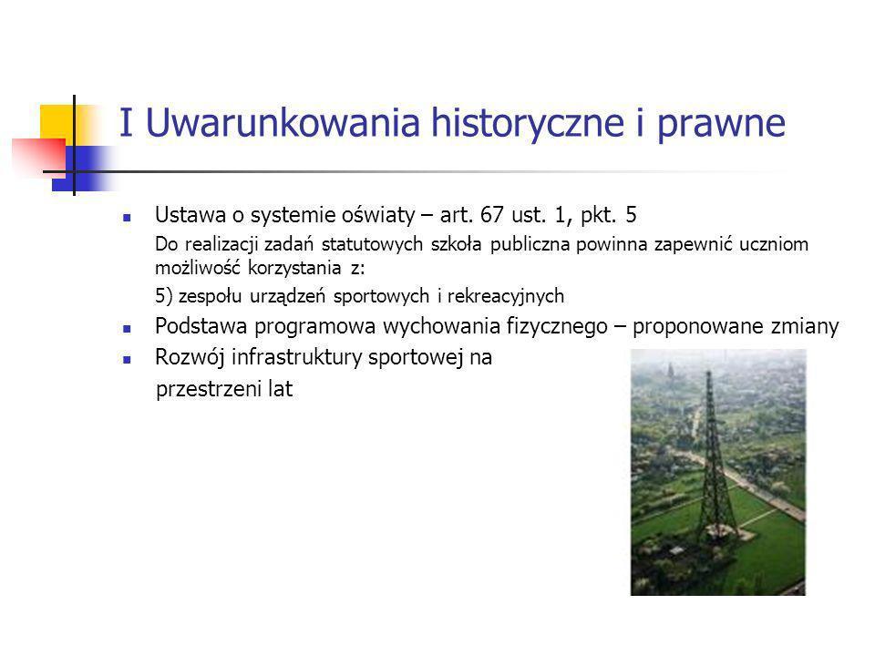 I Uwarunkowania historyczne i prawne